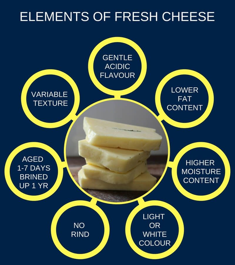 elements of fresh cheese